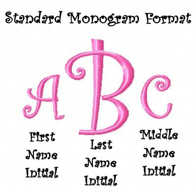 standard monogram formats for personalized can and bottle coolers